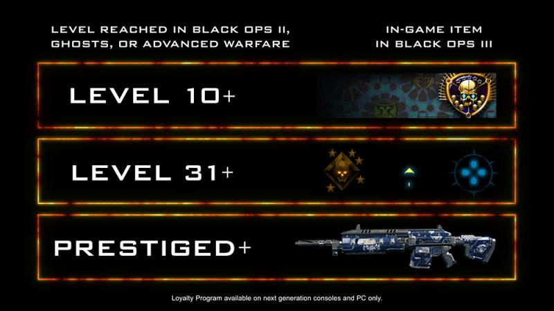 Black Ops 3 Loyalty Program