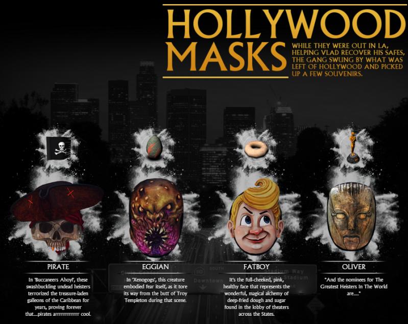 Payday 2 Crimefest day 7 masks