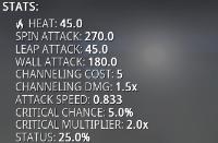 Warframe Twin Basolk Stats