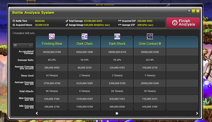 Maplestory Battle Statistics