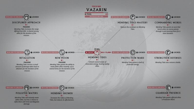 Vazarin