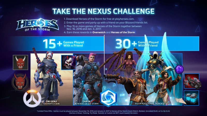 nexus-challenge