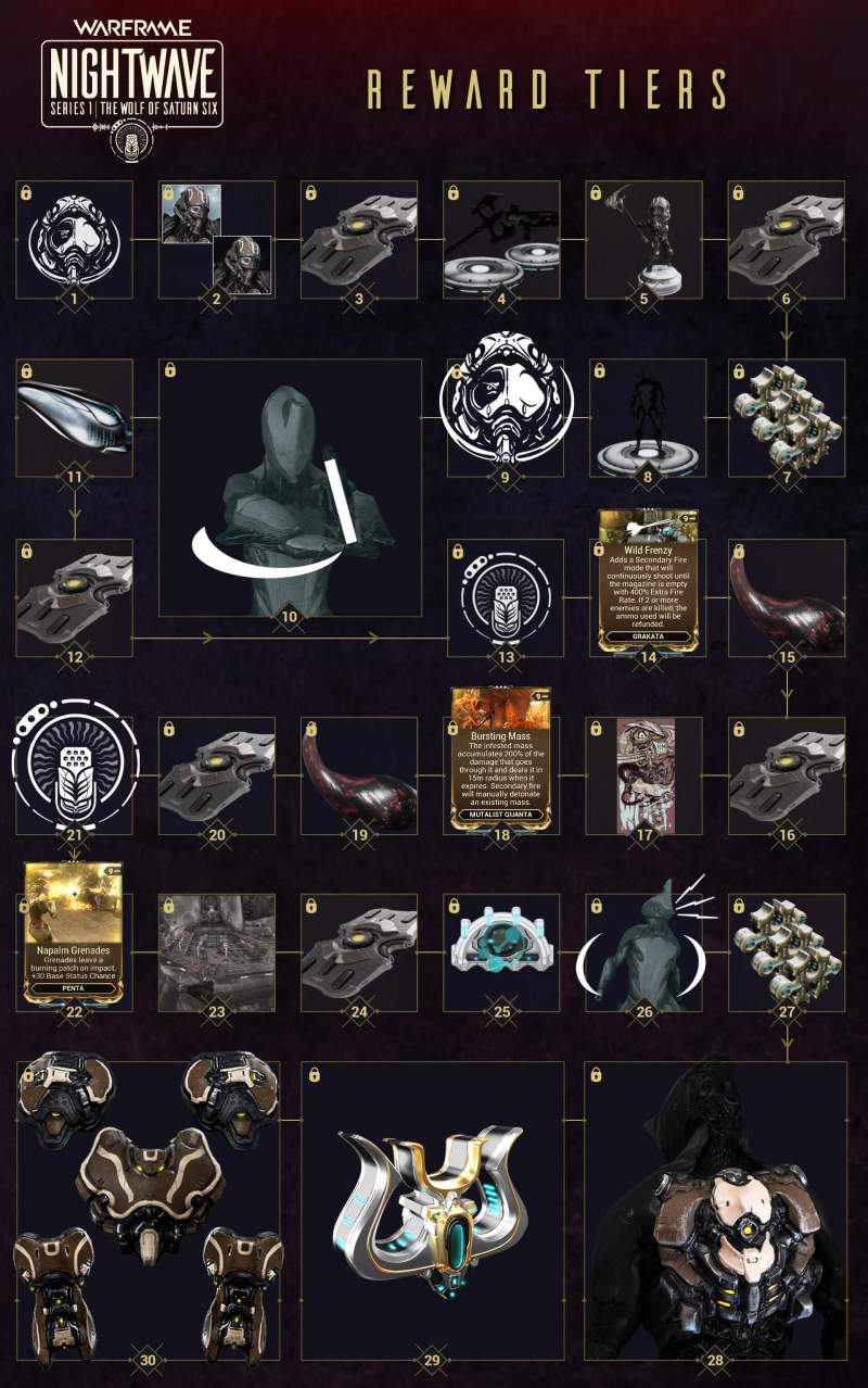 warframe_nightwave_1_rewards