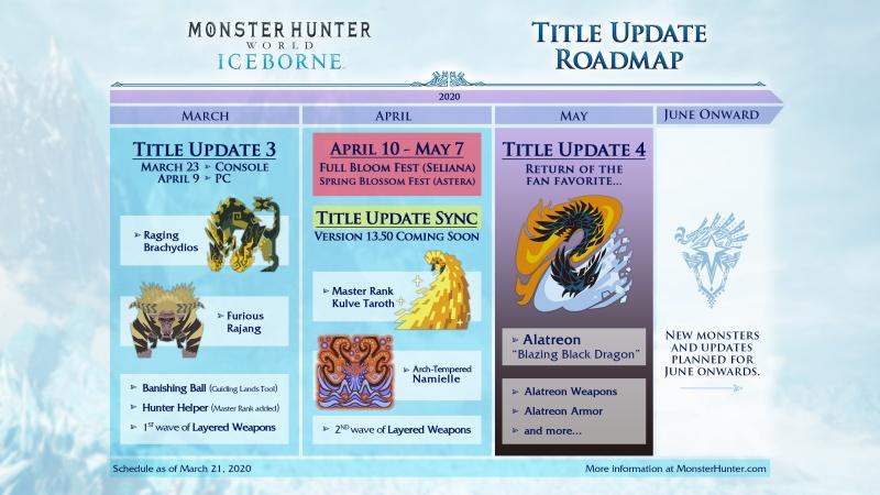 Monster Hunter World Iceborne Itzdarkvoid